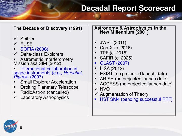 The Decade of Discovery (1991)