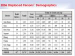 2006 displaced persons demographics