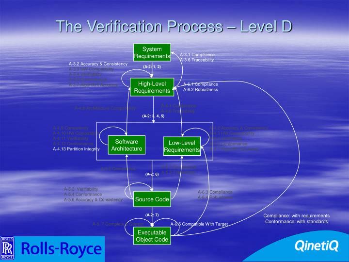 The Verification Process – Level D
