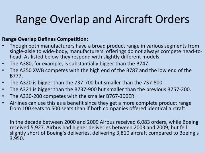 Range Overlap and Aircraft Orders