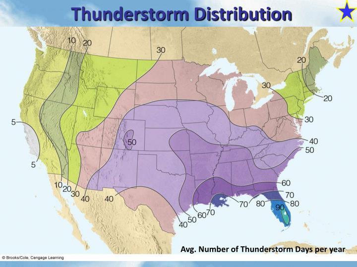 Thunderstorm Distribution