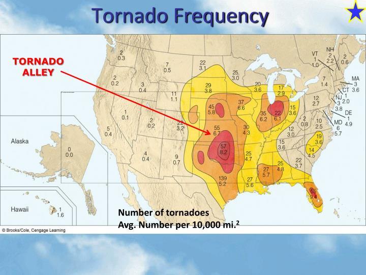 Tornado Frequency