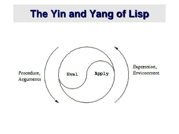 The Yin and Yang of Lisp