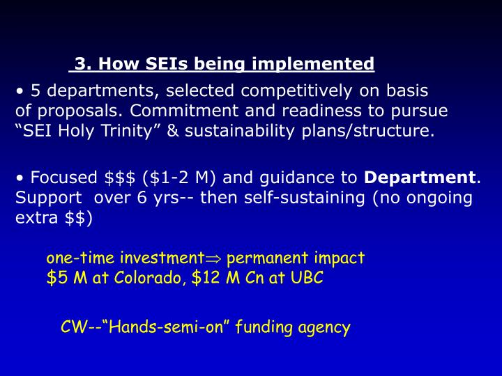 3. How SEIs being implemented