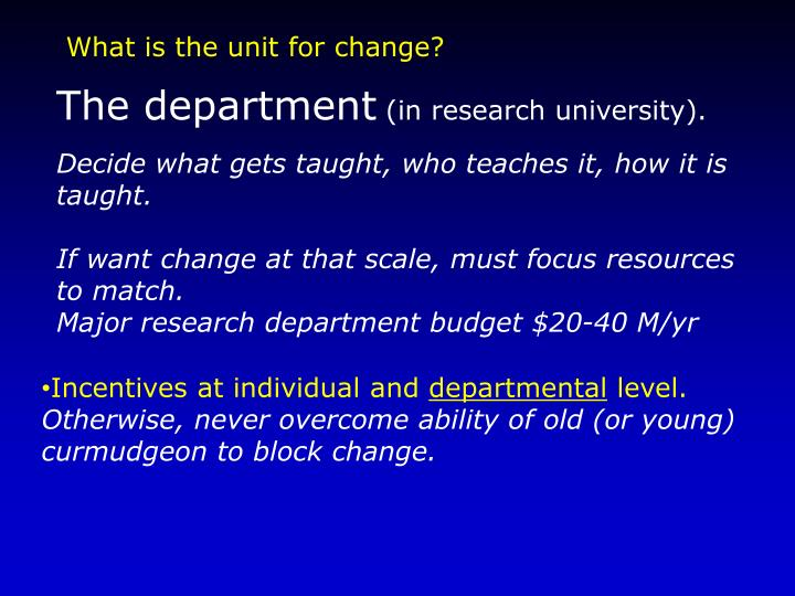 What is the unit for change?