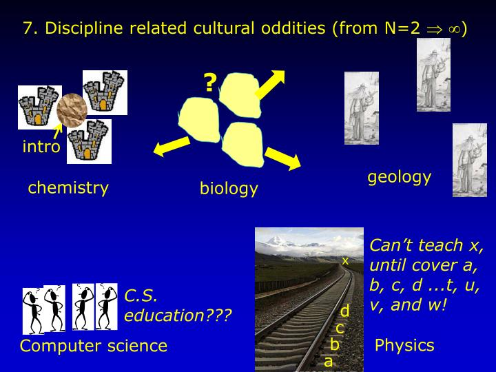 7. Discipline related cultural oddities (from N=2