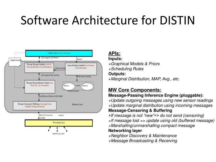 Software Architecture for DISTIN