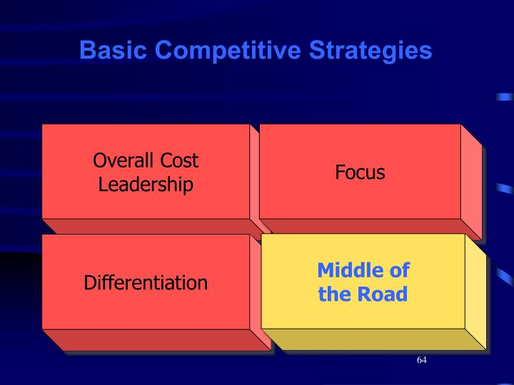 Basic Competitive Strategies