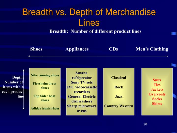 Breadth vs. Depth of Merchandise Lines