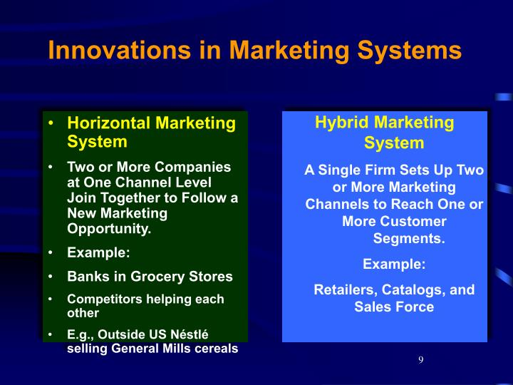 Hybrid Marketing System