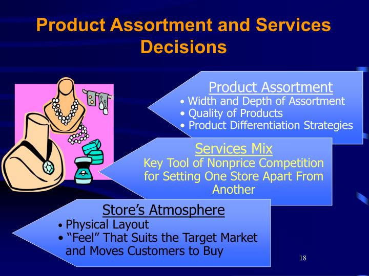 Product Assortment