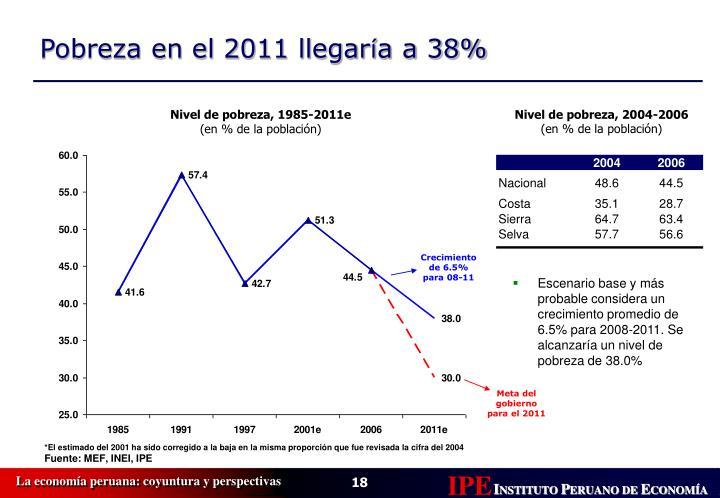 Nivel de pobreza, 2004-2006