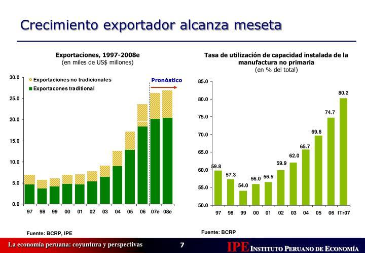 Exportaciones, 1997-2008e