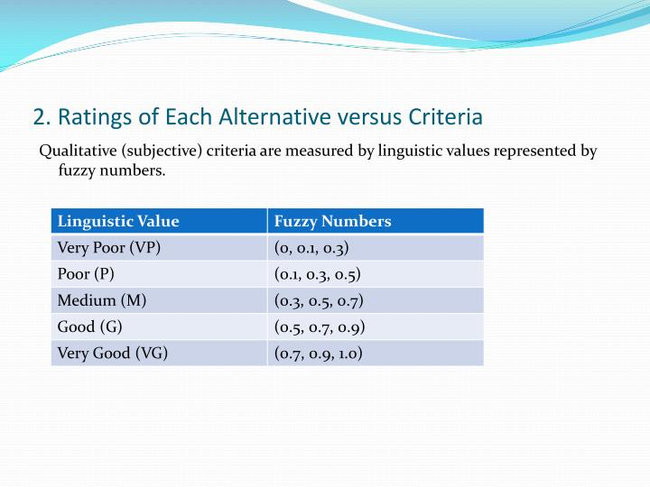 2. Ratings of Each Alternative versus Criteria