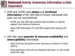 relevant activity awareness information is role dependent