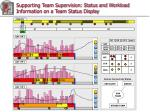 supporting team supervision status and workload information on a team status display