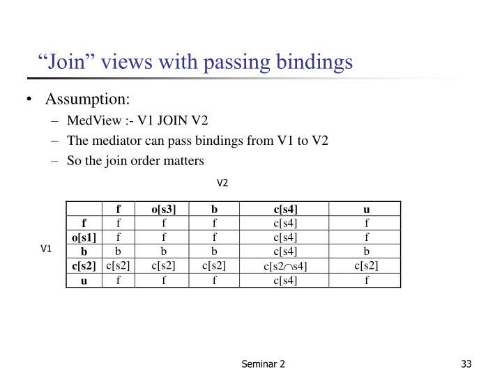 """Join"" views with passing bindings"