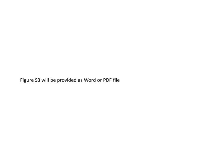 Figure S3 will be provided as Word or PDF file