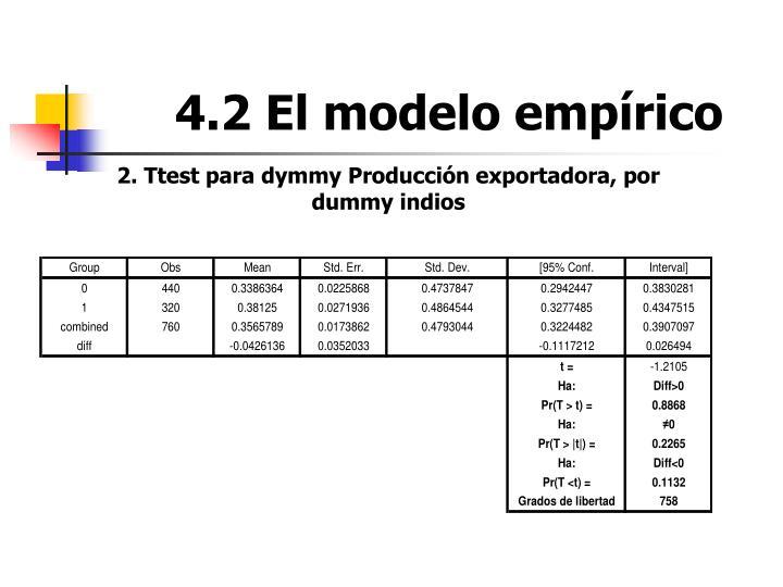 4.2 El modelo empírico