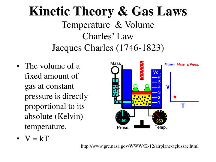 Kinetic Theory & Gas Laws