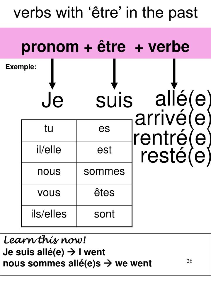verbs with '