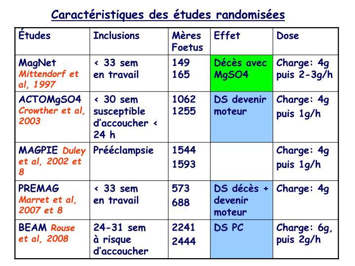 Caractéristiques des études randomisées