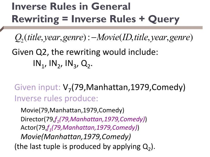 Inverse Rules in General