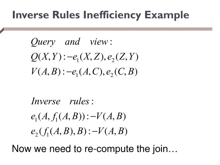 Inverse Rules
