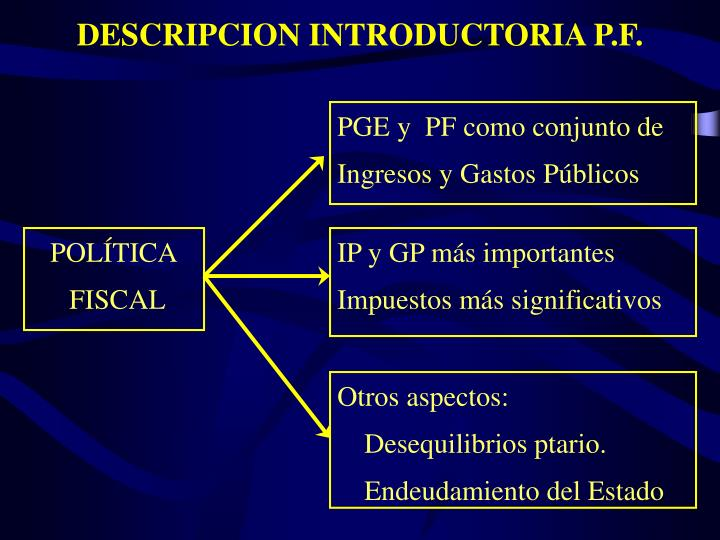 DESCRIPCION INTRODUCTORIA P.F.