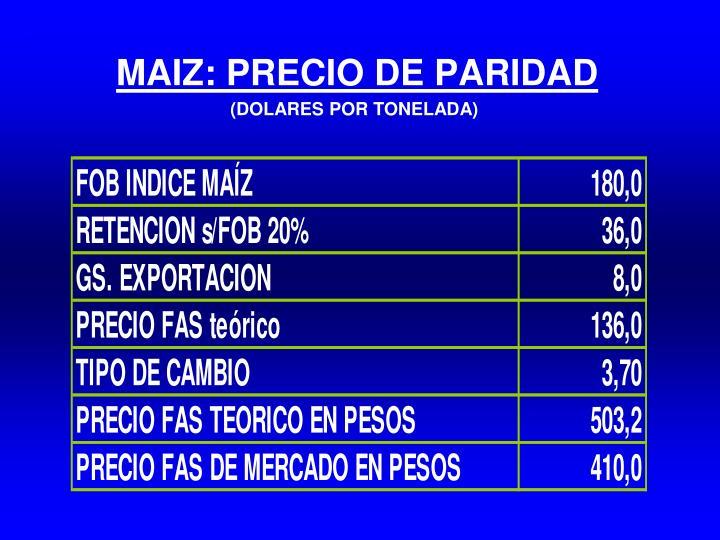MAIZ: PRECIO DE PARIDAD