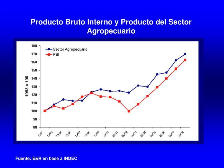 Producto Bruto Interno y Producto del Sector Agropecuario