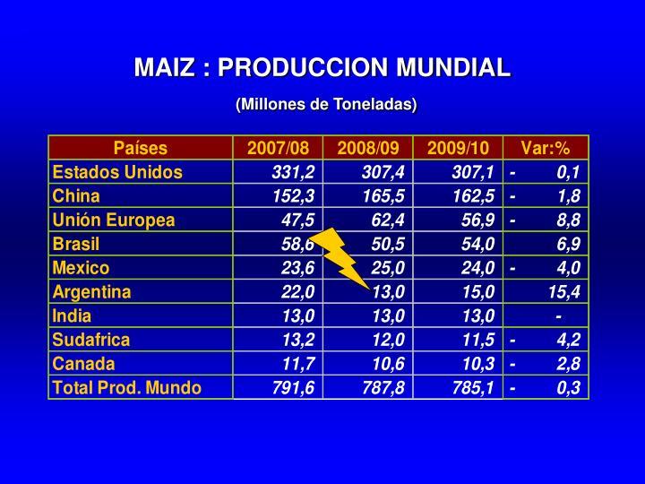 MAIZ : PRODUCCION MUNDIAL