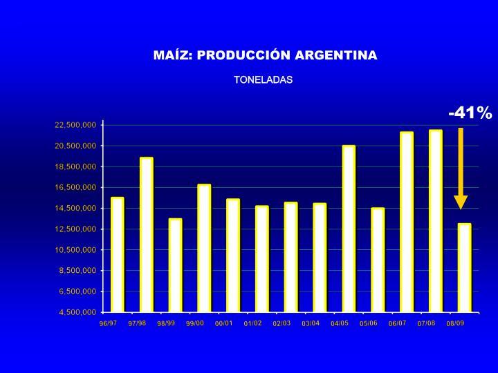 MAÍZ: PRODUCCIÓN ARGENTINA