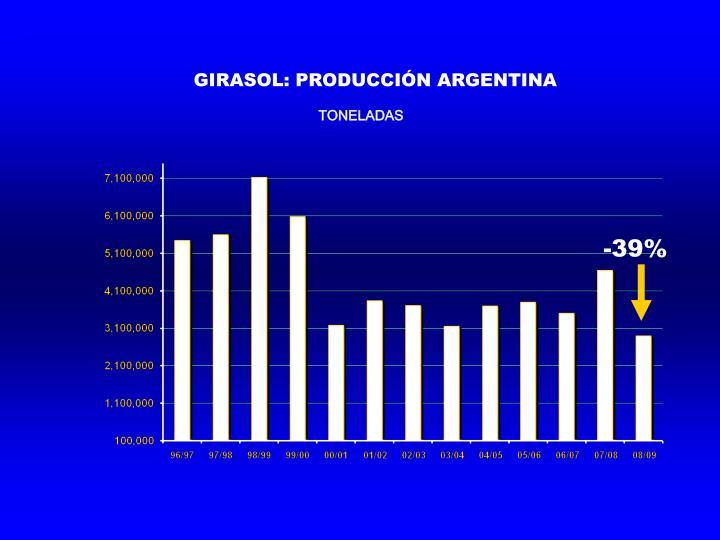 GIRASOL: PRODUCCIÓN ARGENTINA