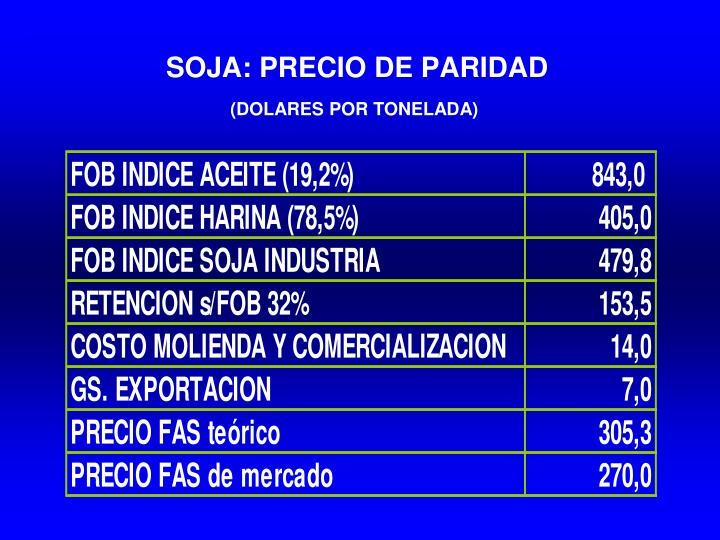 SOJA: PRECIO DE PARIDAD