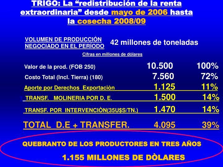 VOLUMEN DE PRODUCCIÓN NEGOCIADO EN EL PERÍODO