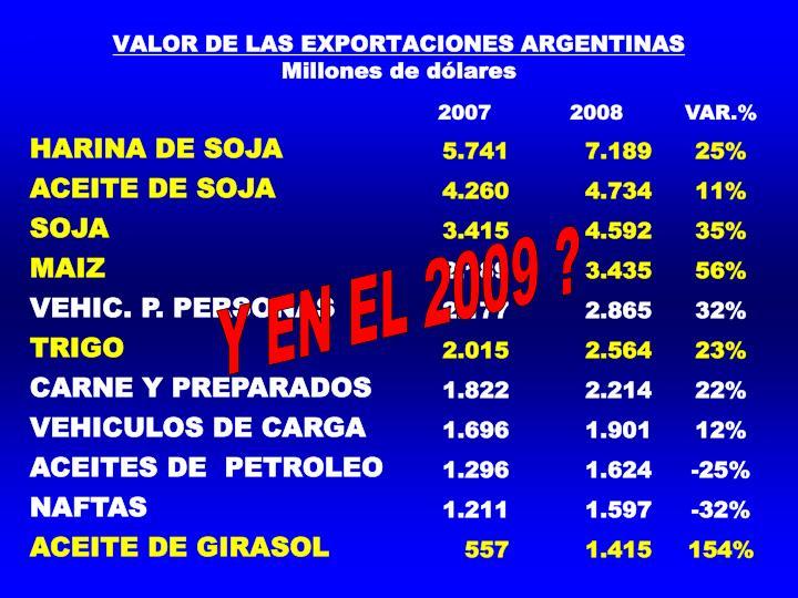 VALOR DE LAS EXPORTACIONES ARGENTINAS