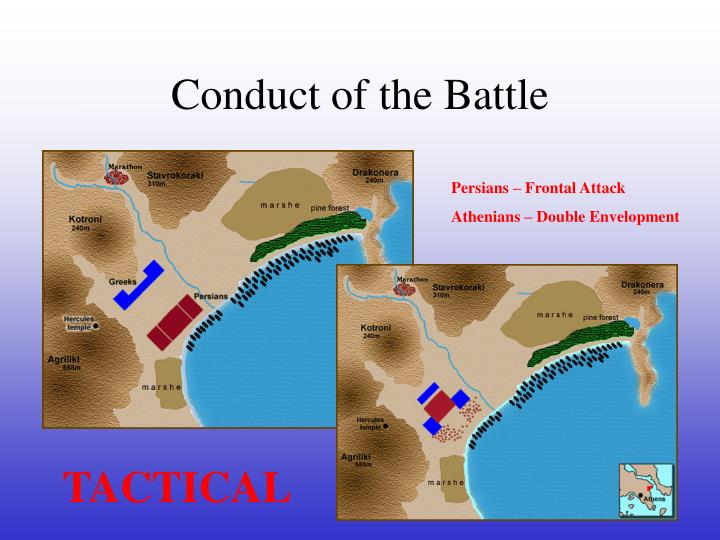 Conduct of the Battle