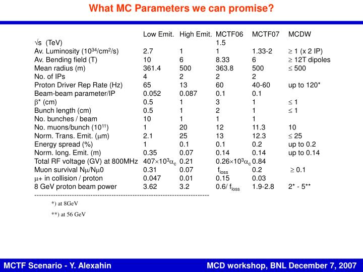 What MC Parameters we can promise?