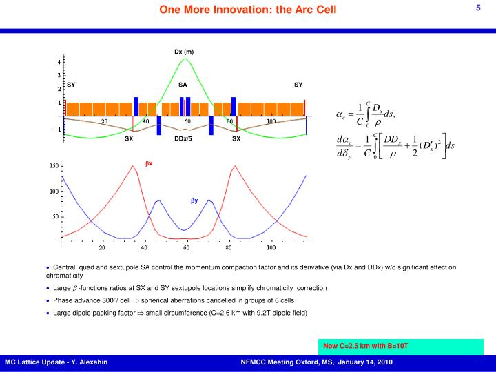 One More Innovation: the Arc Cell