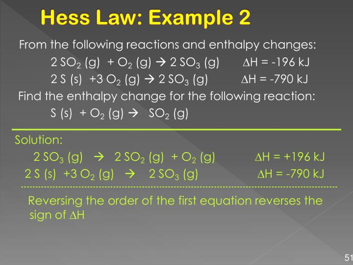 Hess Law: Example 2
