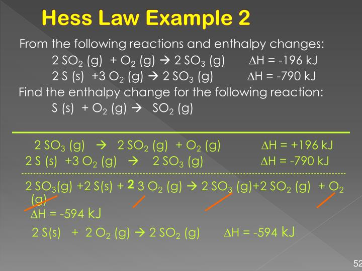 Hess Law Example 2