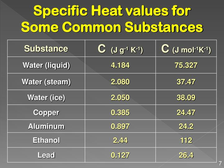 Specific Heat values for Some Common Substances