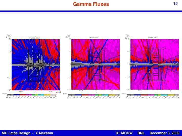 Gamma Fluxes