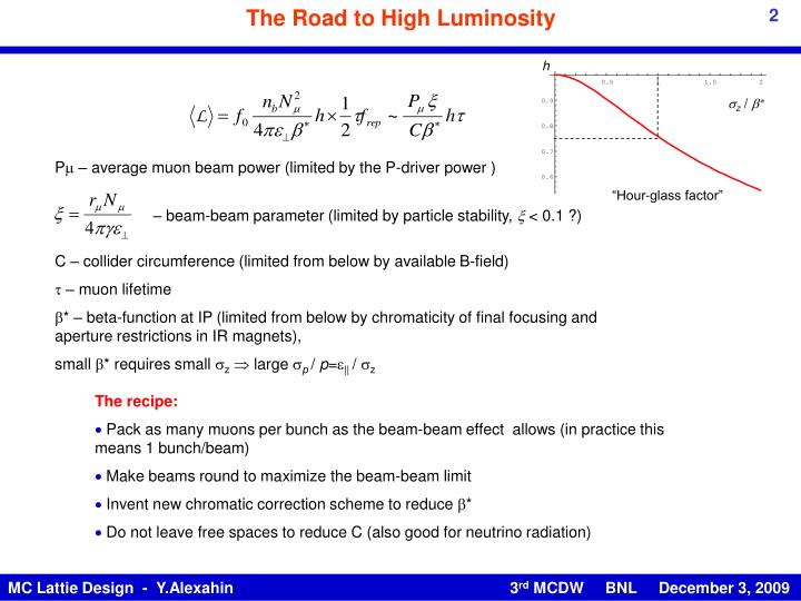 The Road to High Luminosity