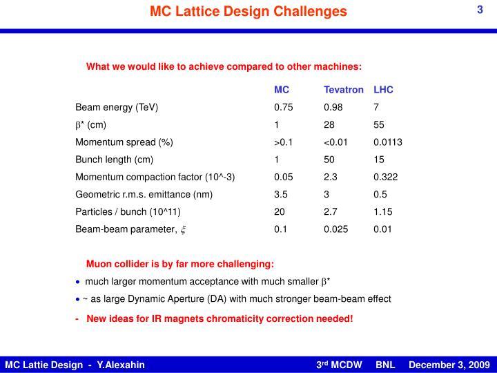 MC Lattice Design Challenges