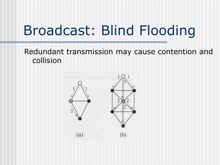 Broadcast: Blind Flooding