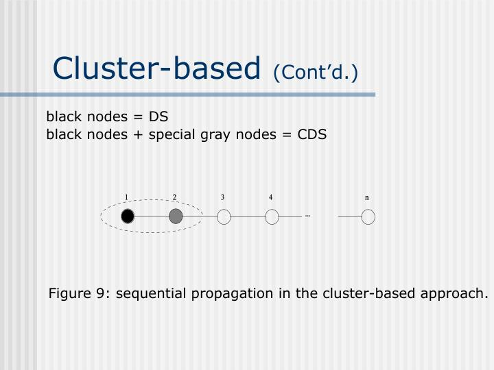Cluster-based