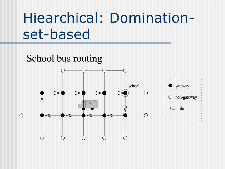 Hiearchical: Domination-set-based