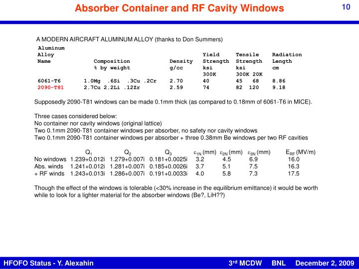Absorber Container and RF Cavity Windows